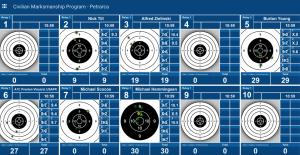 CMP Targets LIVE