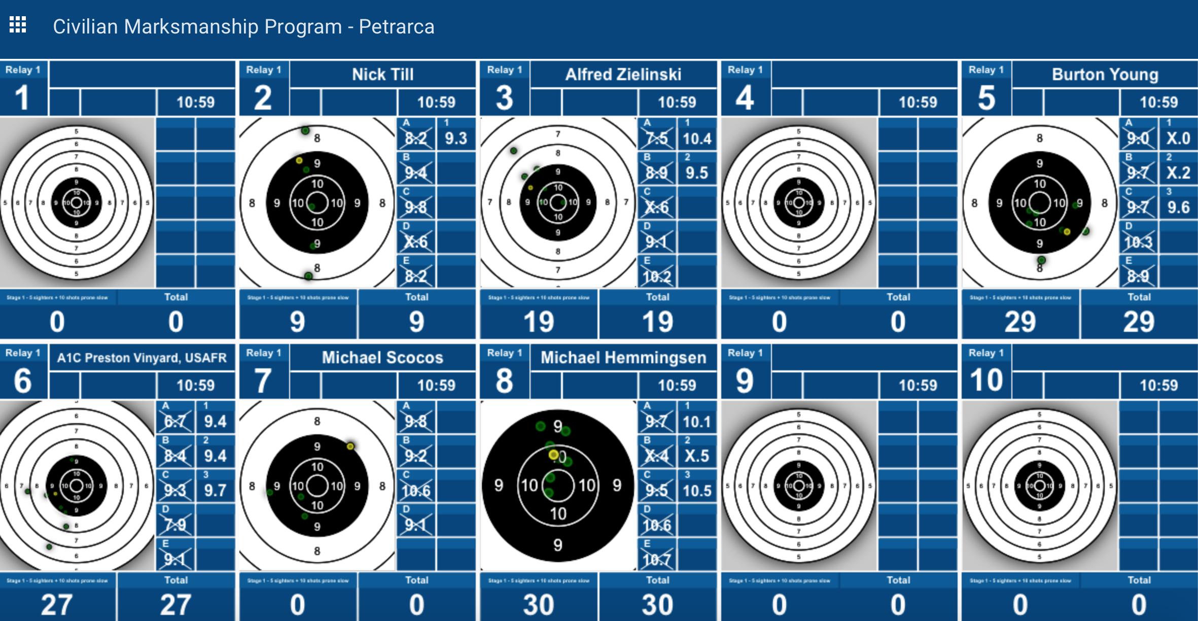 CMP Pistol Program - Civilian Marksmanship Program
